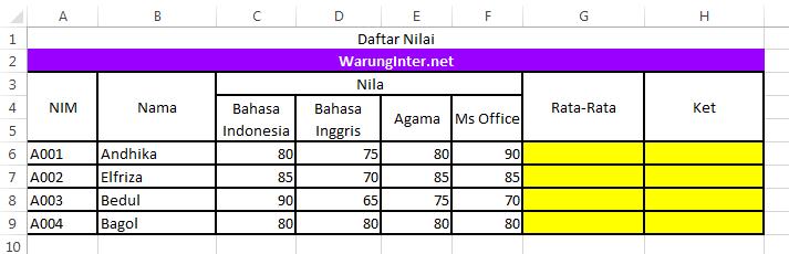 Fungsi and dan or dapat mendukung hingga 255 kondisi individu, tetapi hal ini bukan merupakan praktik yang baik untuk menggunakan lebih dari beberapa karena menjadi kompleks, rumus bertumpuk akan sangat sulit dibuat, diujikan dan dipertahankan. Fungsi If Tunggal Dan Majemuk Pada Microsoft Excel Warung Internet