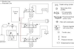 Sistem Pneumatik - DUNIA PEMBANGKIT LISTRIK
