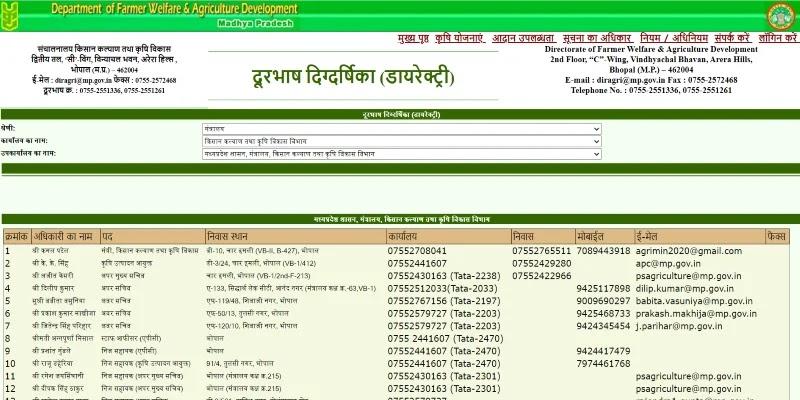 जय किसान फसल ऋण माफी योजना 2021: मध्य प्रदेश कर्ज माफी लिस्ट, mpkrishi.mp.gov.in
