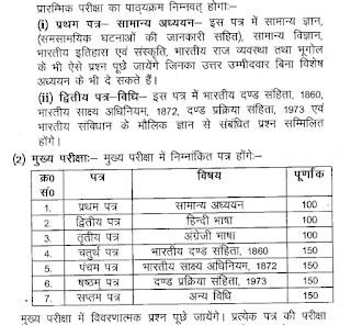 BPSC Assistant Prosecution Officer Recruitment 2020 553 APO Govt Jobs Online Form-Bihar PSC APO Vacancy-Exam Syllabus