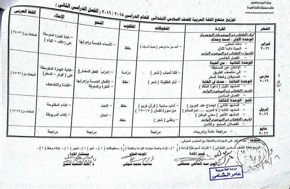 توزيع منهج اللغة العربية للصف السادس الابتدائي الترم الثاني 2016 %25D8%25AA%25D9%2588%25D8%25B2%25D9%258A%25D8%25B9%2B%25D9%2585%25D9%2586%25D8%25A7%25D9%2587%25D8%25AC%2B%25D8%25A7%25D8%25A8%25D8%25AA%25D8%25AF%25D8%25A7%25D8%25A6%25D9%258A%2B%25D8%25AA%25D8%25B1%25D9%2585%2B2_2016_004