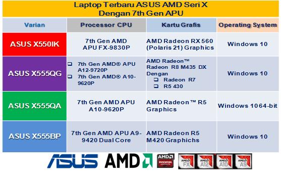 laptop asus terbaru murah dengan processor amd