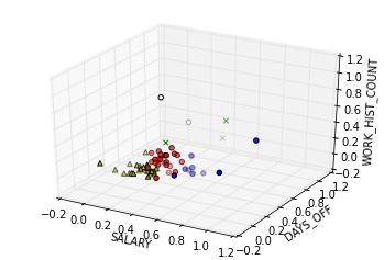 Getting Insights From Survey Results Using Data Science in