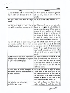 annexure+bonus+order+2017-18+page-1+hindi