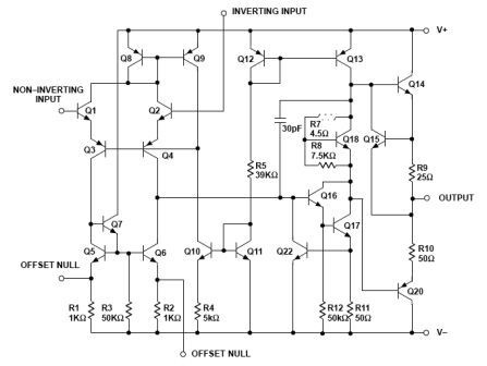 Philips IC741 General Purpose Op-Amps Datasheet