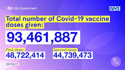 260921 UK Daily totals vaccinations