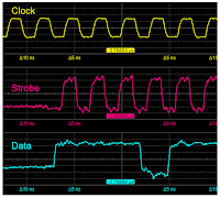 Clock, strobe, and data are three critical signals in DDR test