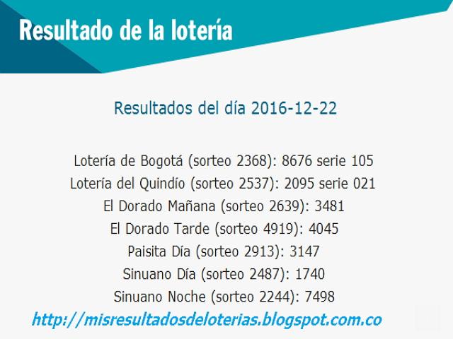 Resultados de la Loterias de Colombia-22 de Diciembre 2016