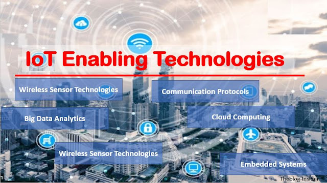 IoT Enabling devices