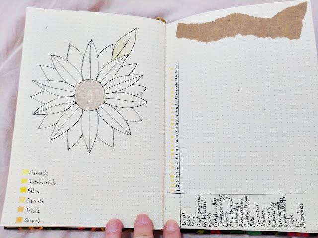 Sunflower Bullet Journal
