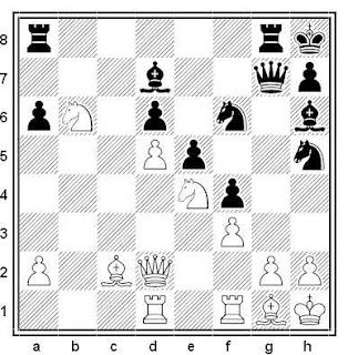 Posición de la partida de ajedrez Rossetti - Prati (Rávena, 2000)
