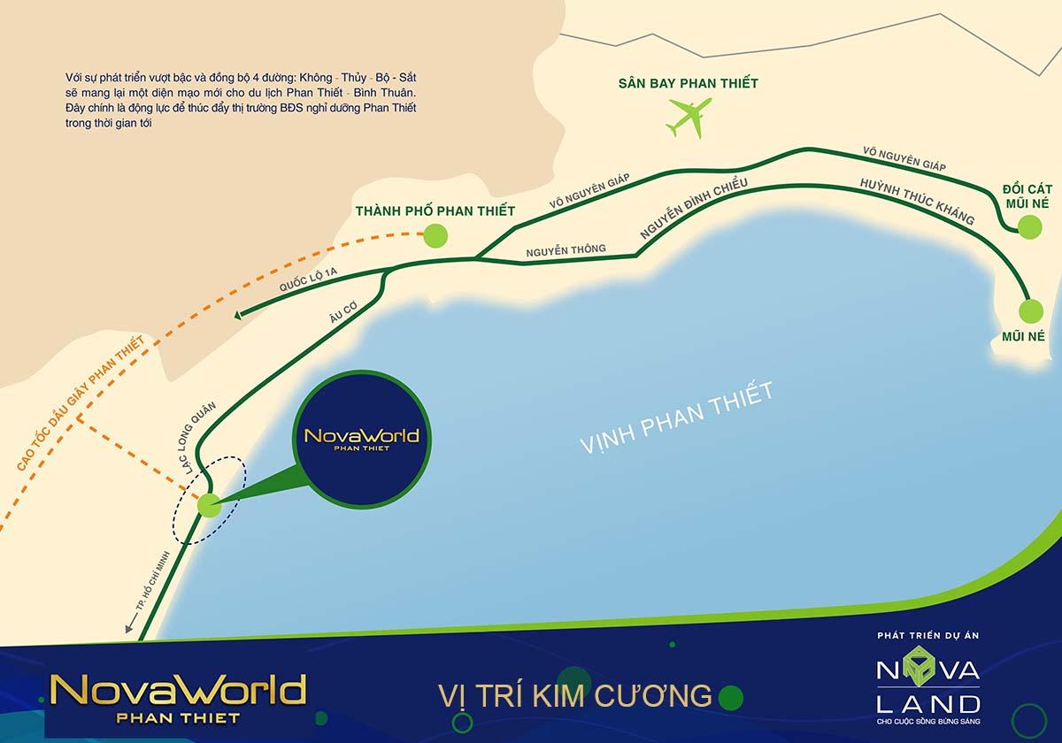 Novaland Phan Thiết