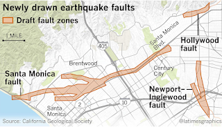 Santa Monica fault