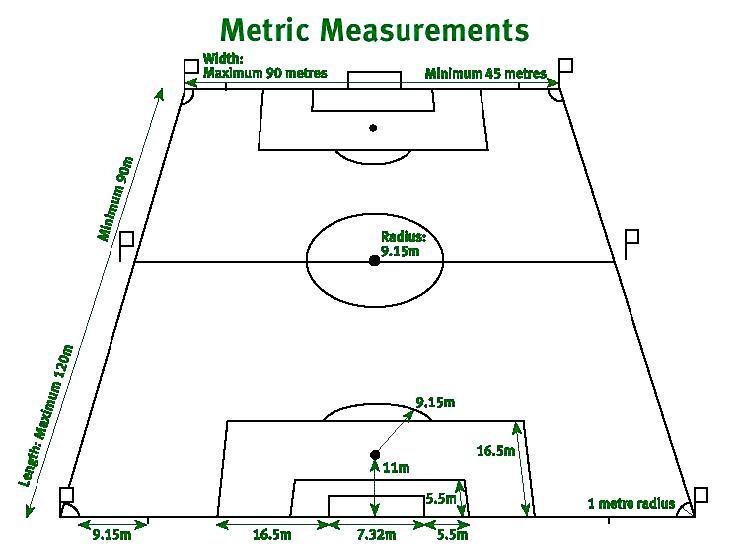 Blog Pendidikan Ukuran Lapangan Bola Voli Adalah Brainly