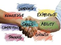 Pengertian Manajemen SDM, Ruang Lingkup, Tujuan, Fungsi, dan Manfaatnya