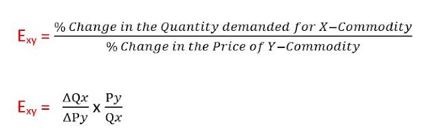Cross-elasticity-of-demand-formula