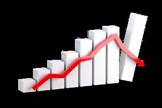 L'effet beta slipping provoque la baisse à long terme des trackers à effet de levier