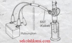 jobsheet perawatan sistem bahan bakar injeksi