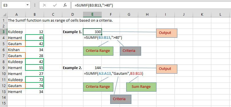 how to use excel sumifs function