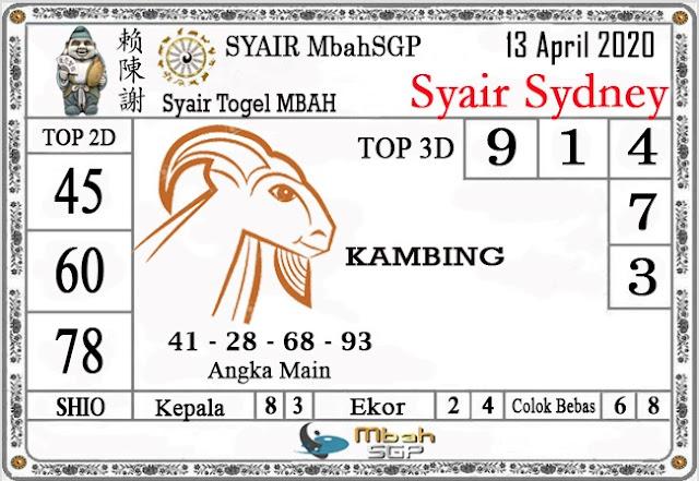 Kode Syair Sdy Senin 13 April 2020