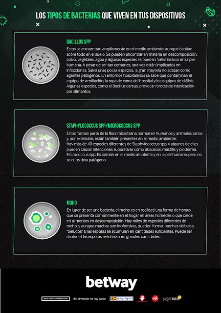 microbios que viven en tu dispositivo