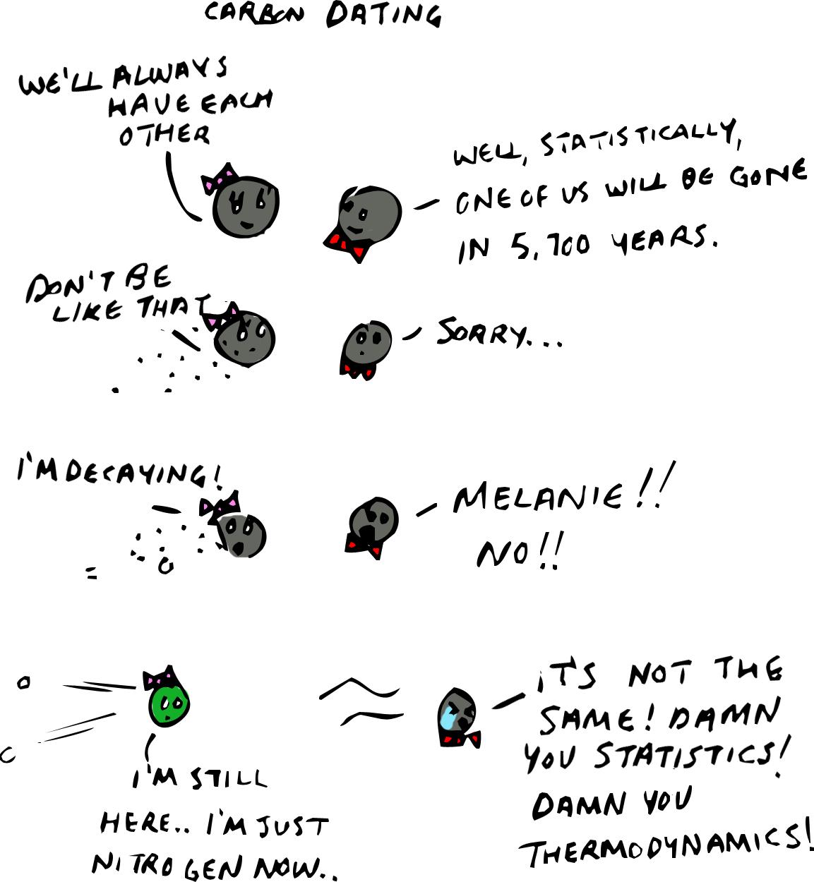 Sketchy Science: January 2014