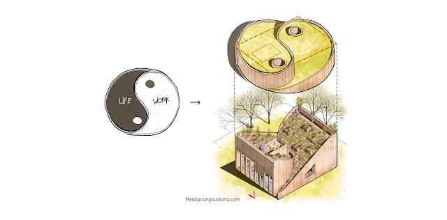 ¿Tu hogar es ying o yang?