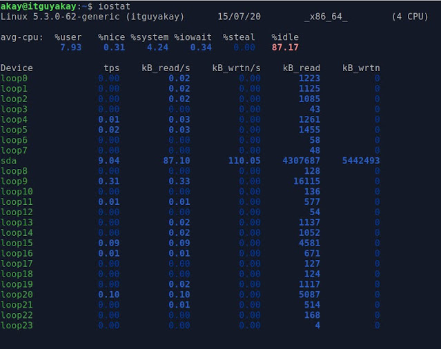 iostat command Disk & Partition Manage Commands In Linux
