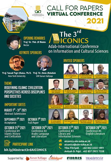 AICONICS - Konferensi Internasional Ilmu Perpustakaan dan Informasi 2021