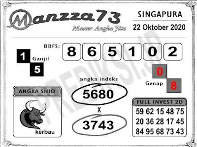 Kode syair Singapore Kamis 22 Oktober 2020 192