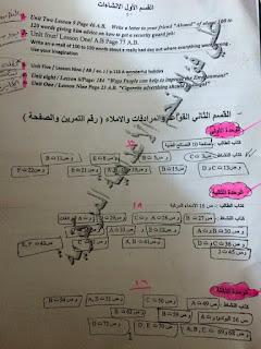 مرشحات اللغة الانكليزيه السادس الاعدادي اعداد الاستاذ علي فؤاد نجم 2016