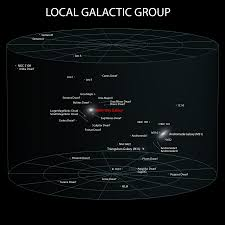 How big is the size of the universe?