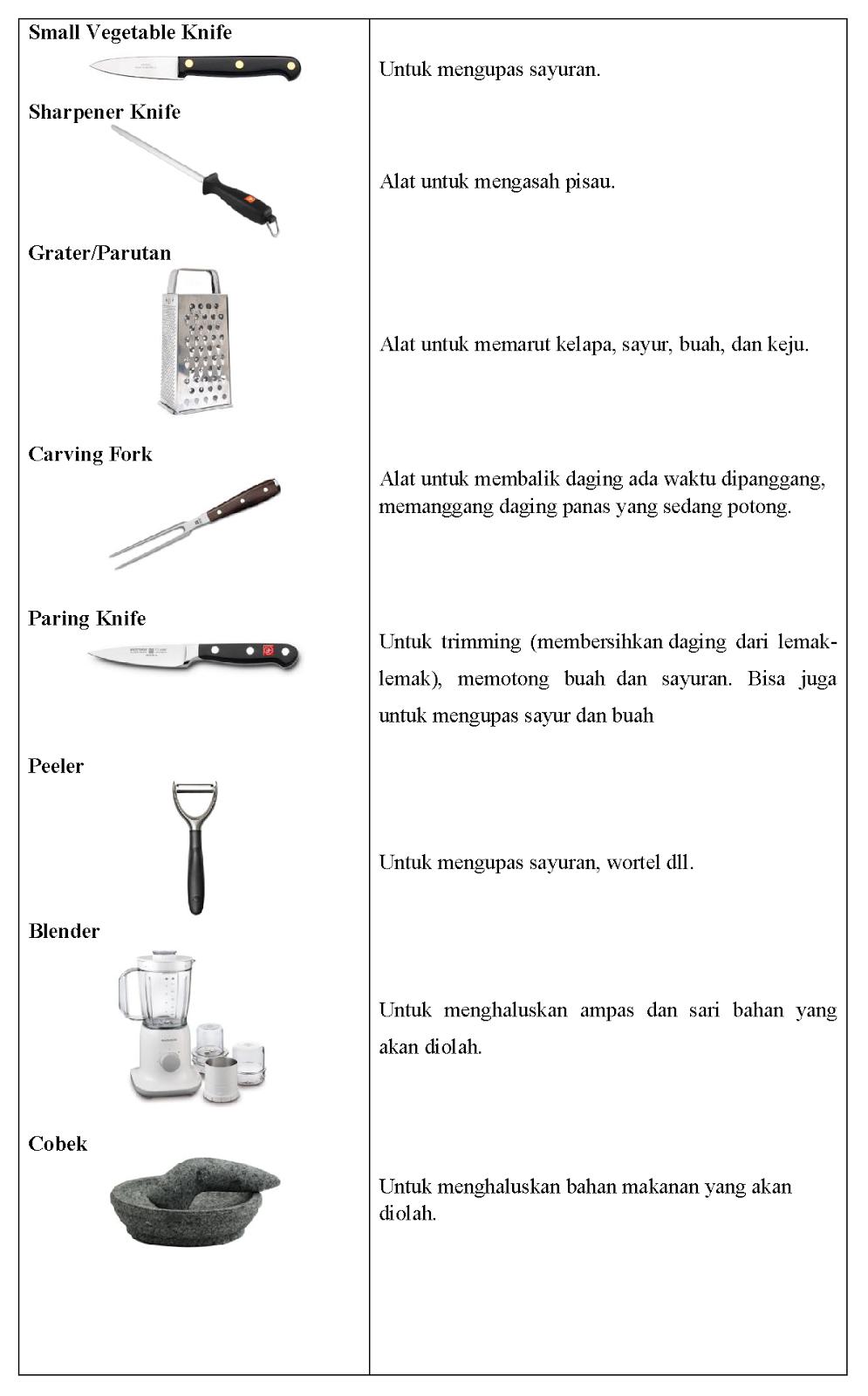 Jenis Peralatan Fungsi Pengolahan Makanan