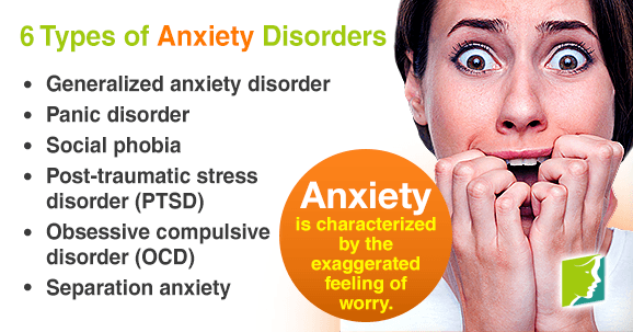 Anxiety dosorders