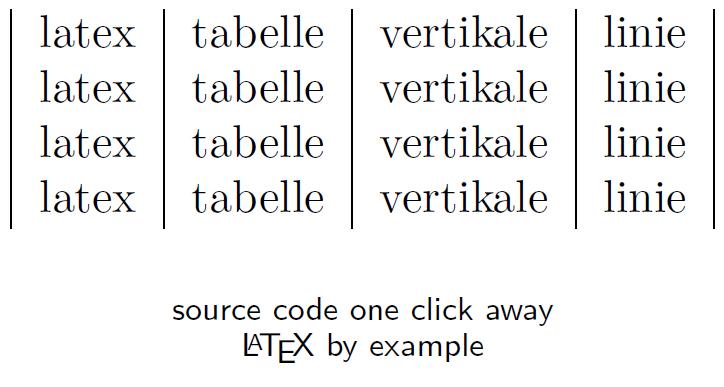 Latex Kurs Latex Tabelle Vertikale Linie