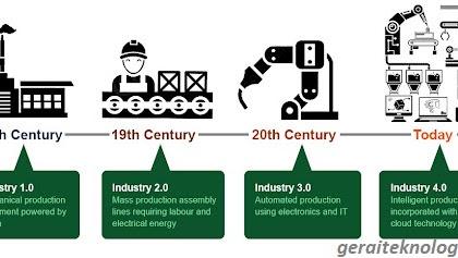 Pengertian Bisnis dalam Otomotif dan Perkembangannya