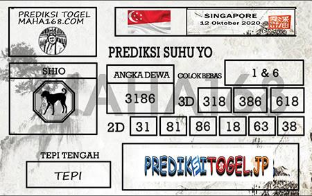 Prediksi Suhu Yo Singapura Senin 12 Oktober 2020