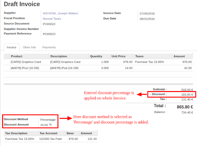 Meaning Of Invoice Discounting