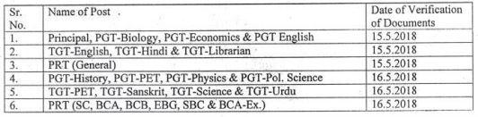image : Mewat Modal School Teacher Verification Schedule 2018 @ TeachMatters