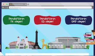Daftar SD Negeri di Kecamatan Semarang Timur