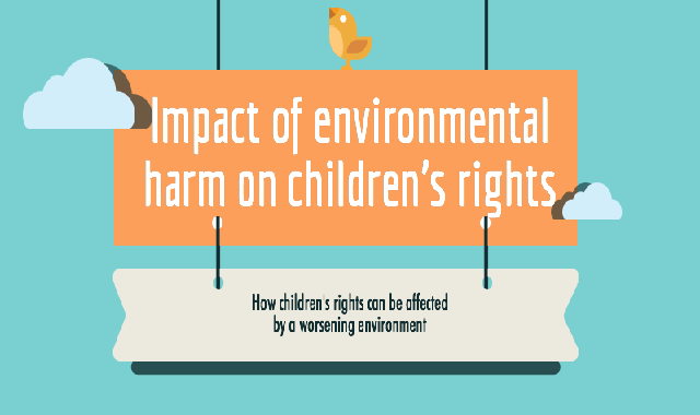 Impact Of Environmental Harm On Children's Rights #infographic