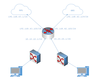 Firewall Mangle Mikrotik - Index Attacker