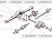 Mengenal Cara Kerja Diferensial Gear Pada Mobil