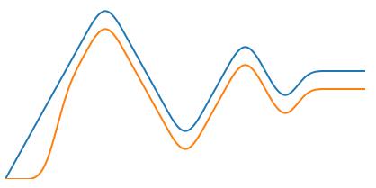Privacy Tech: simple D3 color scales