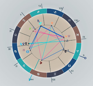 Horoscope Week of August 28 Virgo to Pisces