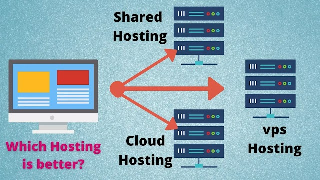 Why Free Hosting Is Not a Good Idea for blogging