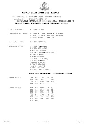 Kerala lottery result dated on 24.09.020 part-1 karunya plus kn-335