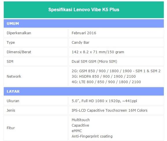 Info Harga HP Lenovo Vibe K5 Plus Terbaru Berikut Spesifikasi 2016