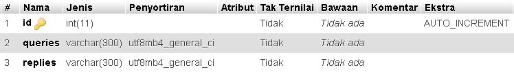PlajariKode - Chatbot PHP MySQL Ajax