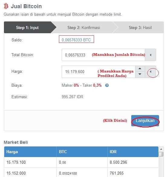 grafik harga bitcoin ke rupiah